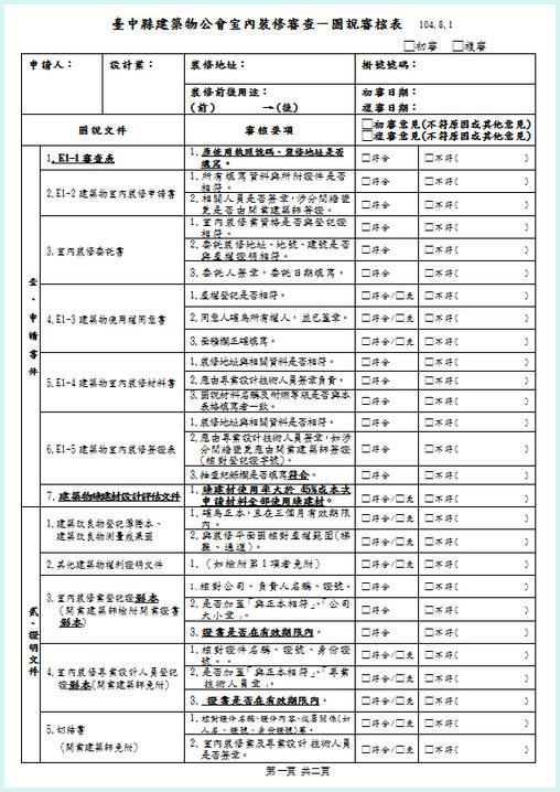 104-0801中縣圖審表